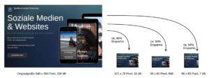 Ladezeitoptimierung - Ersparnis durch Bilder in der richtigen Größe